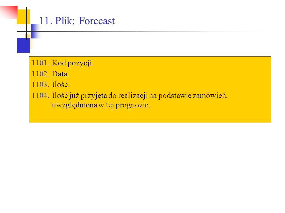 11. Plik: Forecast 1101.Kod pozycji. 1102.Data. 1103.Ilość. 1104.Ilość już przyjęta do realizacji na podstawie zamówień, uwzględniona w tej prognozie.