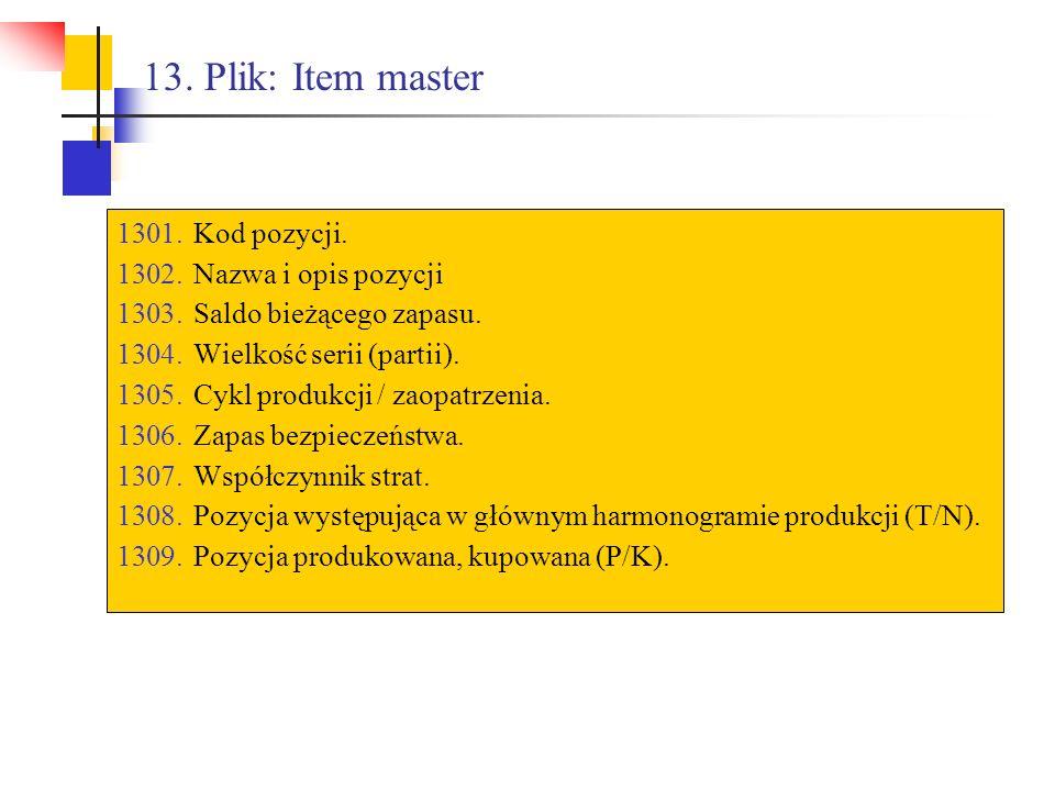 13. Plik: Item master 1301.Kod pozycji. 1302.Nazwa i opis pozycji 1303.Saldo bieżącego zapasu. 1304.Wielkość serii (partii). 1305.Cykl produkcji / zao