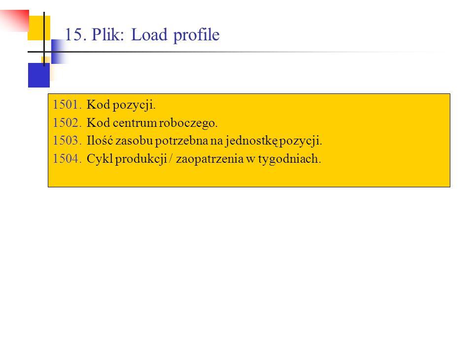 15. Plik: Load profile 1501.Kod pozycji. 1502.Kod centrum roboczego. 1503.Ilość zasobu potrzebna na jednostkę pozycji. 1504.Cykl produkcji / zaopatrze