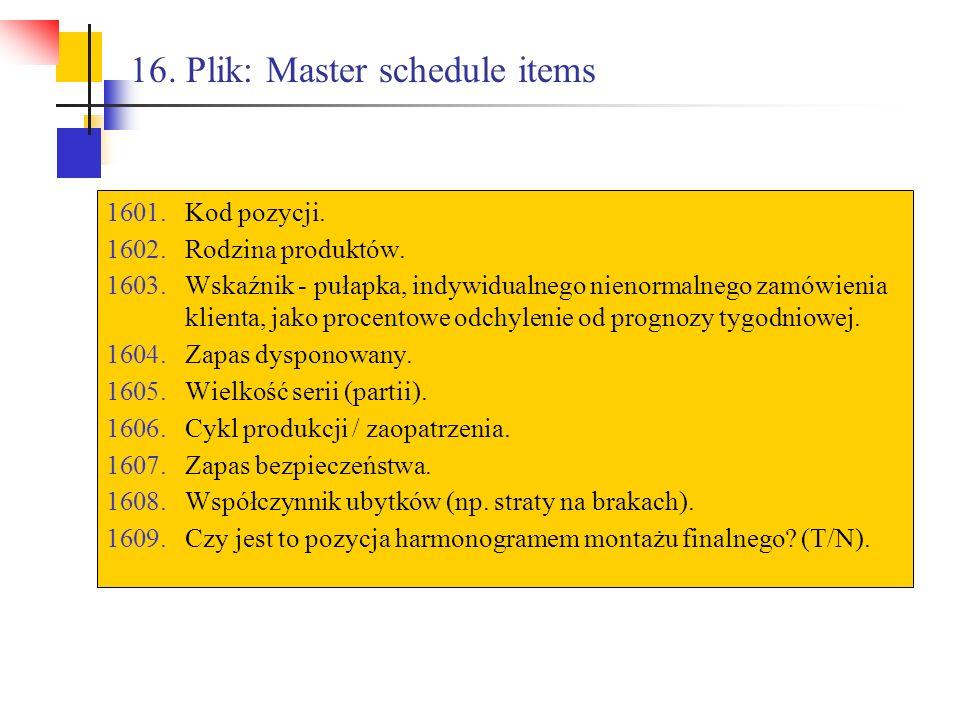 16. Plik: Master schedule items 1601.Kod pozycji. 1602.Rodzina produktów. 1603.Wskaźnik - pułapka, indywidualnego nienormalnego zamówienia klienta, ja