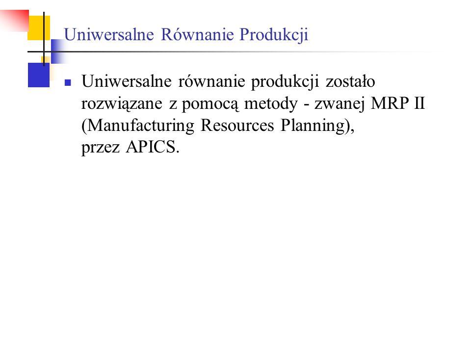 Uniwersalne Równanie Produkcji Uniwersalne równanie produkcji zostało rozwiązane z pomocą metody - zwanej MRP II (Manufacturing Resources Planning), p