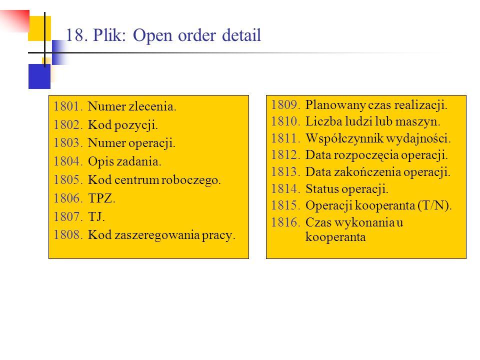 18. Plik: Open order detail 1801.Numer zlecenia. 1802.Kod pozycji. 1803.Numer operacji. 1804.Opis zadania. 1805.Kod centrum roboczego. 1806.TPZ. 1807.