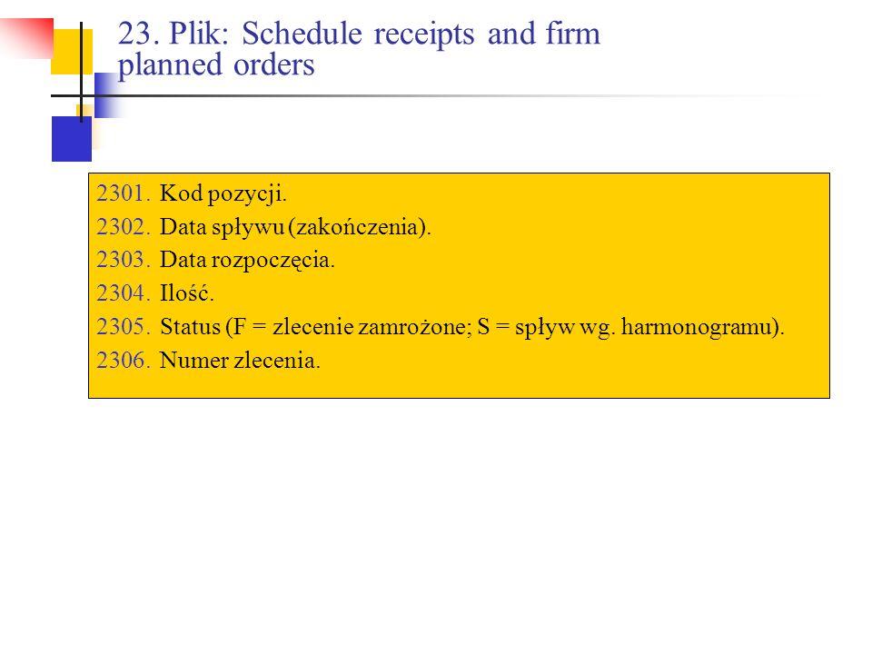 23. Plik: Schedule receipts and firm planned orders 2301.Kod pozycji. 2302.Data spływu (zakończenia). 2303.Data rozpoczęcia. 2304.Ilość. 2305.Status (