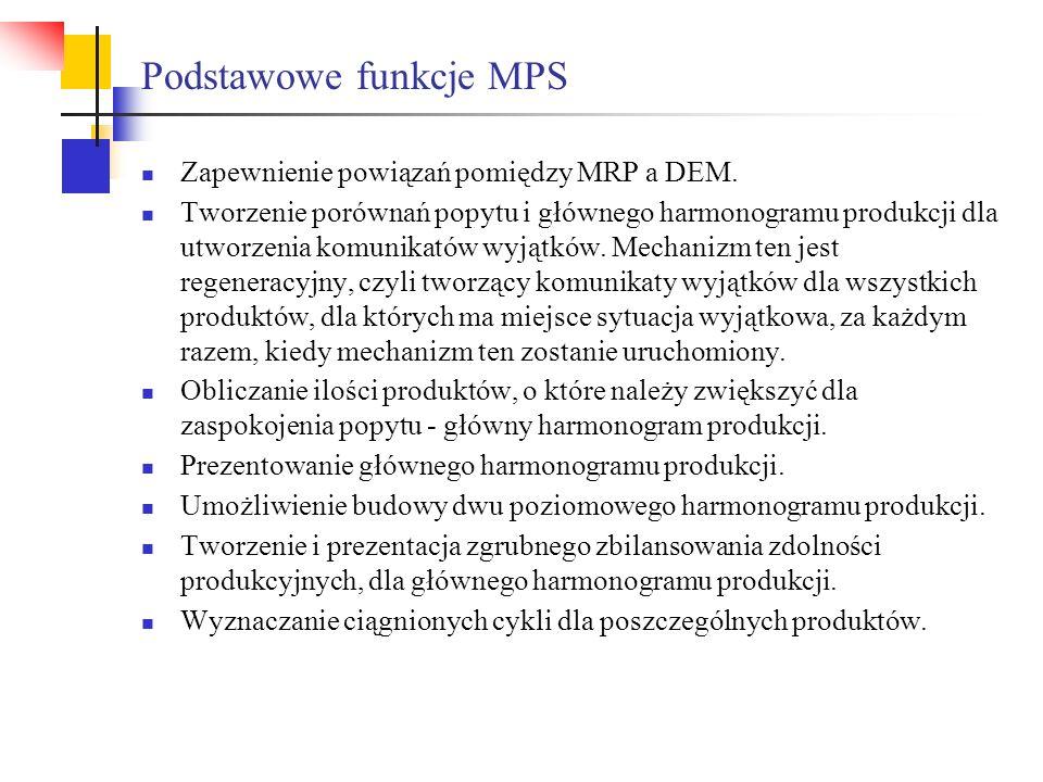 Podstawowe funkcje MPS Zapewnienie powiązań pomiędzy MRP a DEM. Tworzenie porównań popytu i głównego harmonogramu produkcji dla utworzenia komunikatów