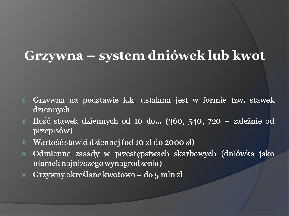 Grzywna – system dniówek lub kwot Grzywna na podstawie k.k. ustalana jest w formie tzw. stawek dziennych Ilość stawek dziennych od 10 do... (360, 540,