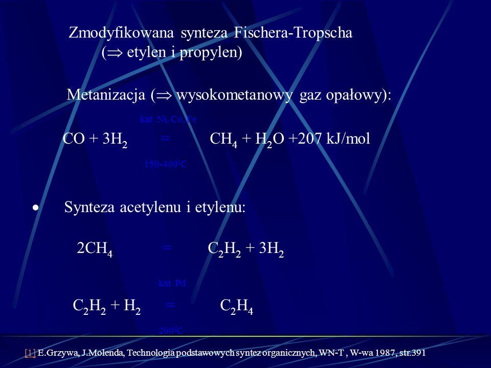 Zmodyfikowana synteza Fischera-Tropscha ( etylen i propylen) Metanizacja ( wysokometanowy gaz opałowy): kat. Ni, Co, Fe CO + 3H 2 =CH 4 + H 2 O +207 k