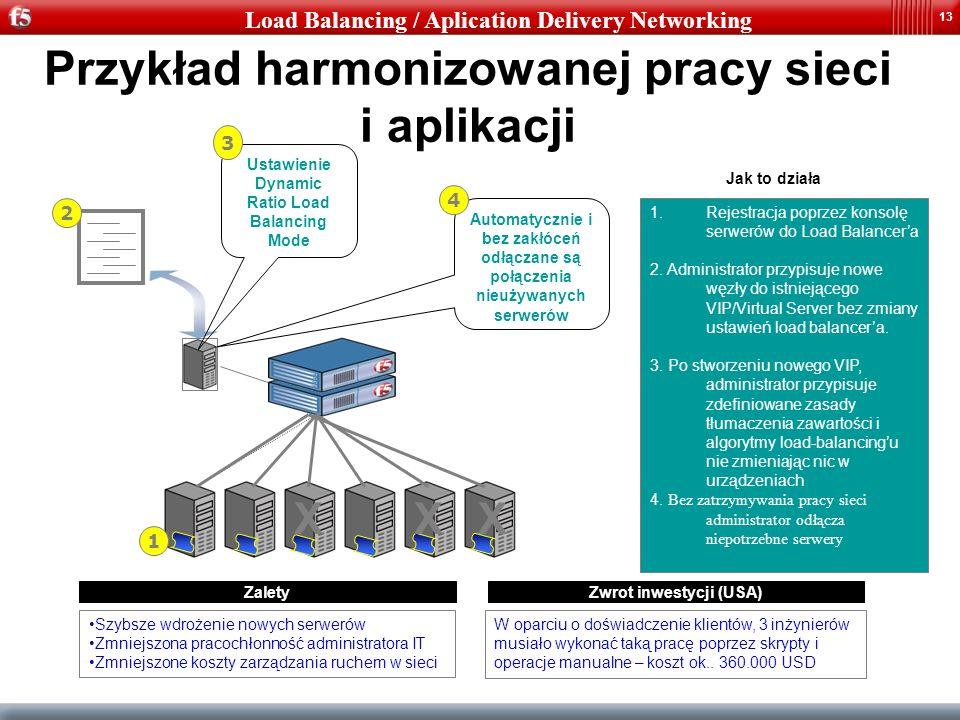 13 Zalety Przykład harmonizowanej pracy sieci i aplikacji Szybsze wdrożenie nowych serwerów Zmniejszona pracochłonność administratora IT Zmniejszone k
