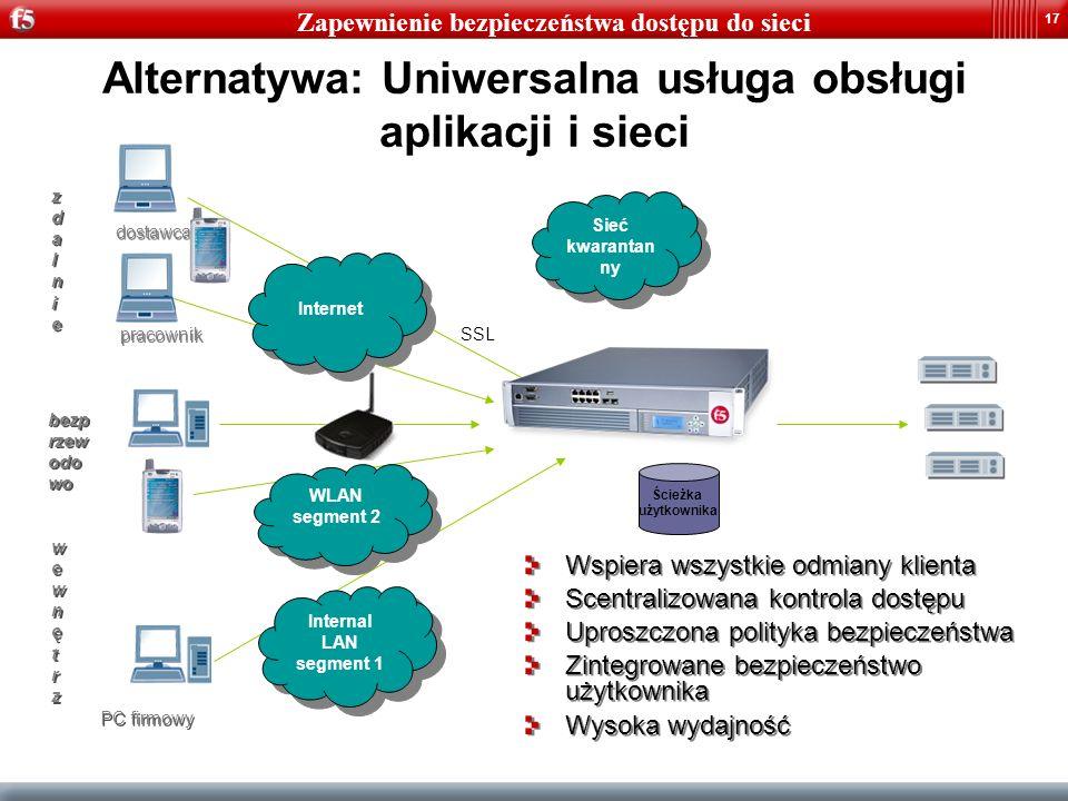 17 Alternatywa: Uniwersalna usługa obsługi aplikacji i sieci Wspiera wszystkie odmiany klienta Scentralizowana kontrola dostępu Uproszczona polityka b