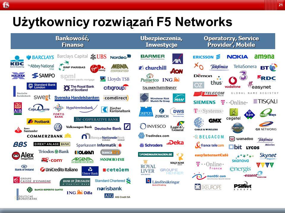 21 Użytkownicy rozwiązań F5 Networks Bankowość, Finanse Operatorzy, Service Provider, Mobile Ubezpieczenia, Inwestycje