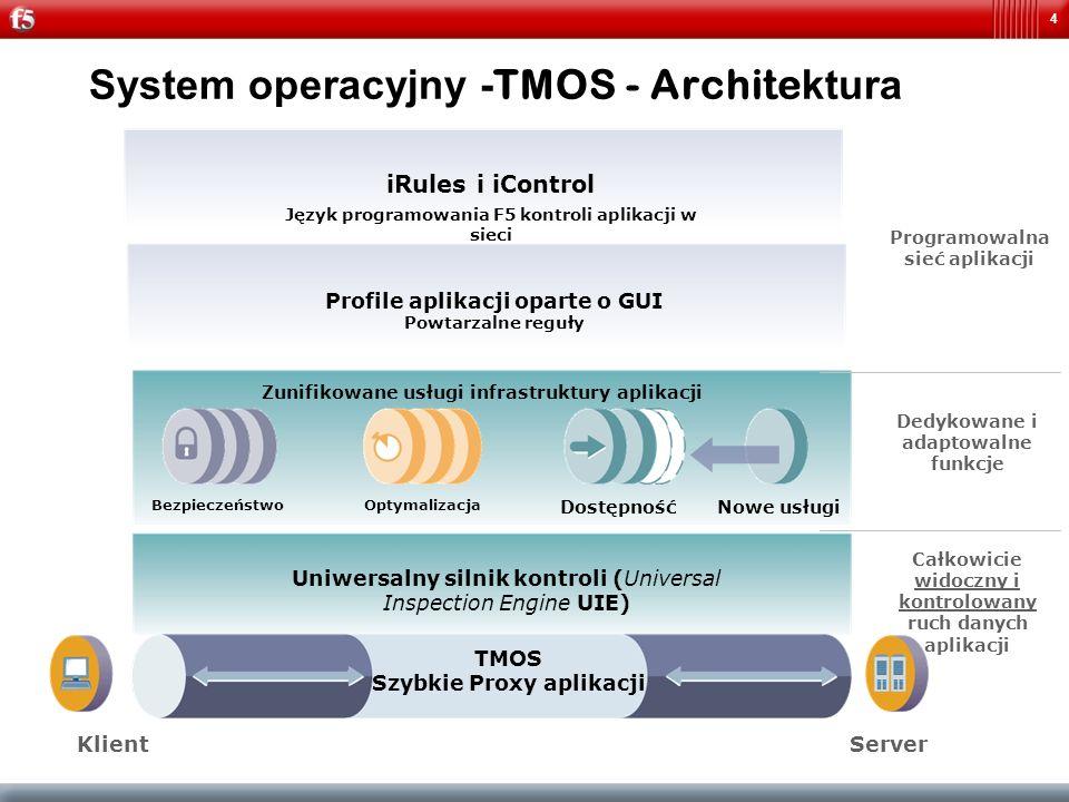 4 iRules i iControl Język programowania F5 kontroli aplikacji w sieci Profile aplikacji oparte o GUI Powtarzalne reguły TMOS Szybkie Proxy aplikacji P