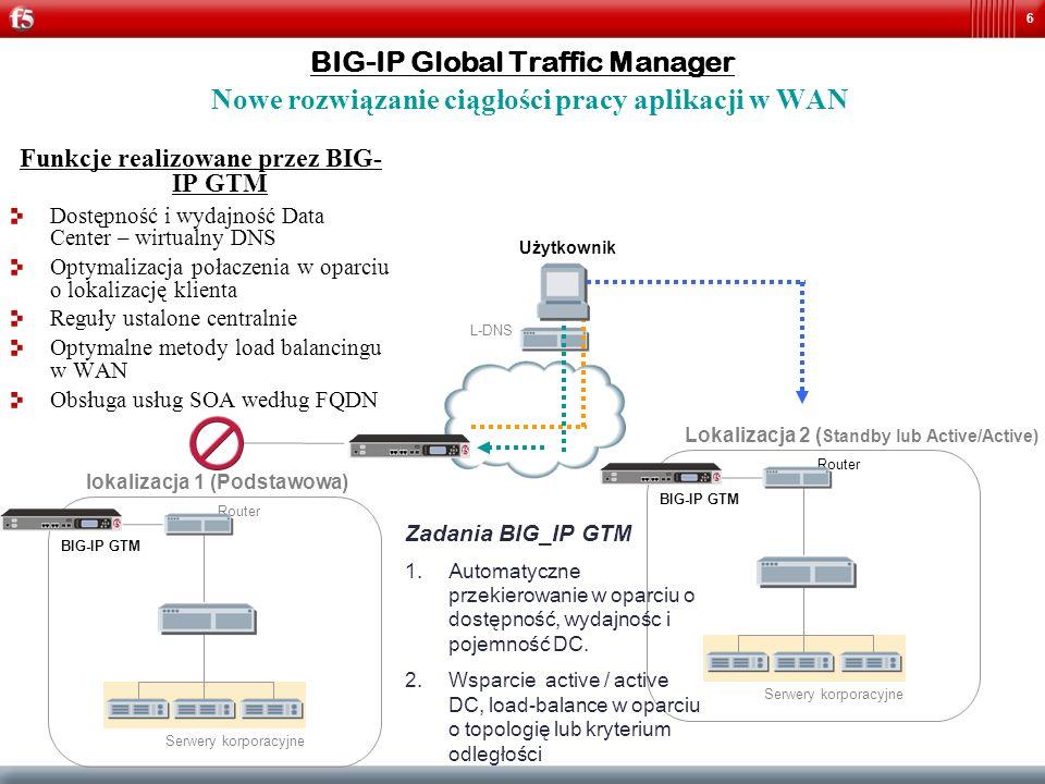 6 BIG-IP Global Traffic Manager Nowe rozwiązanie ciągłości pracy aplikacji w WAN Funkcje realizowane przez BIG- IP GTM Dostępność i wydajność Data Cen