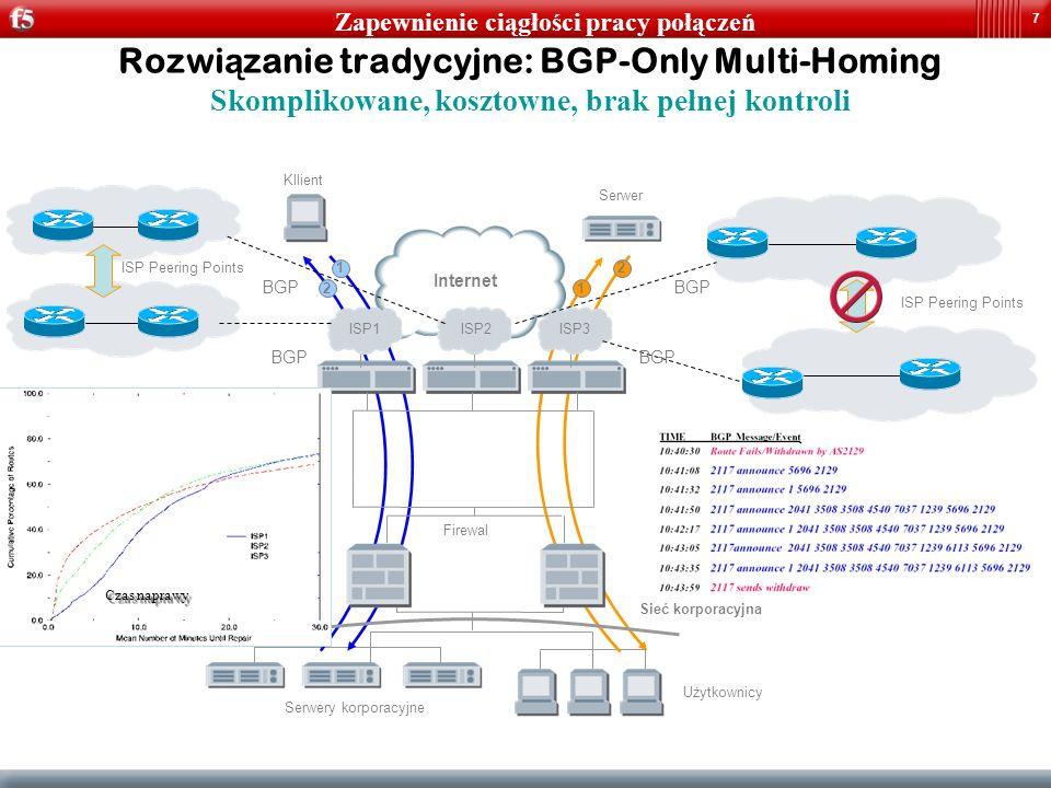 8 Internet Serwery korporacyjne Użytkownicy ISP1 ISP2 ISP3 Firewal Sieć korporacyjna 2 12 1 1) Obsługa ruchu przychodzącego 2) Odpowiedź Serwera korporacyjnego 1)Obsługa ruchu wychodzącego 2)Odpowiedź Serwera Internetowego klient Serwer BIG –IP Link Controller dobór dostawcy sieci zoptymalizowany dla obsługi aplikacji Funkcje realizowane przez BIG-IP Link Controller Najwyższa niezawodność i jakość połączenia dla ruchu aplikacji w obu kierunkach Automatyczny dobór połączenia dla potrzeb danej aplikacji (VoIP, streaming, web services etc.) QoS i priorytety w ruchu w oparciu o ustalone reguły.