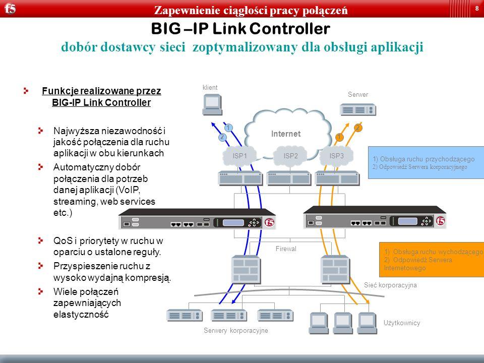 8 Internet Serwery korporacyjne Użytkownicy ISP1 ISP2 ISP3 Firewal Sieć korporacyjna 2 12 1 1) Obsługa ruchu przychodzącego 2) Odpowiedź Serwera korpo