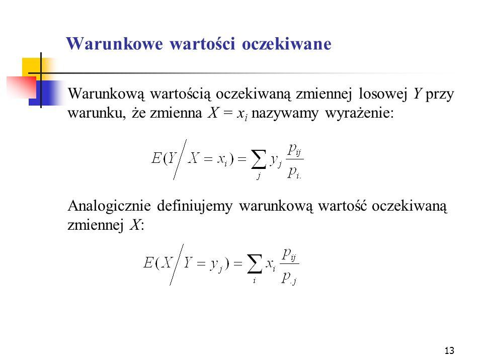 13 Warunkowe wartości oczekiwane Warunkową wartością oczekiwaną zmiennej losowej Y przy warunku, że zmienna X = x i nazywamy wyrażenie: Analogicznie d