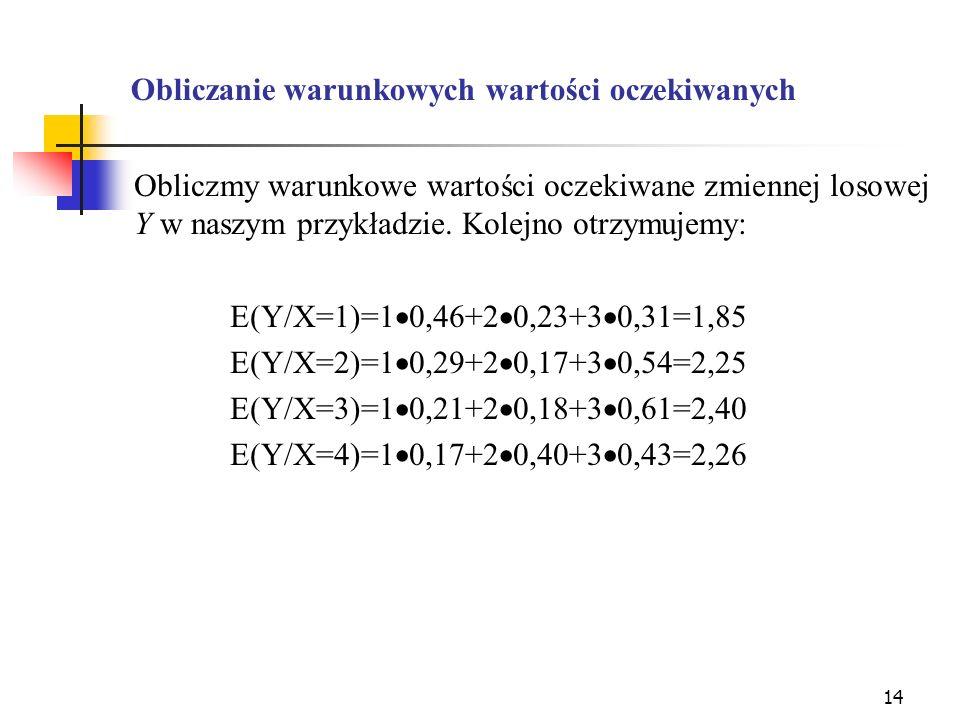 14 Obliczanie warunkowych wartości oczekiwanych Obliczmy warunkowe wartości oczekiwane zmiennej losowej Y w naszym przykładzie. Kolejno otrzymujemy: E