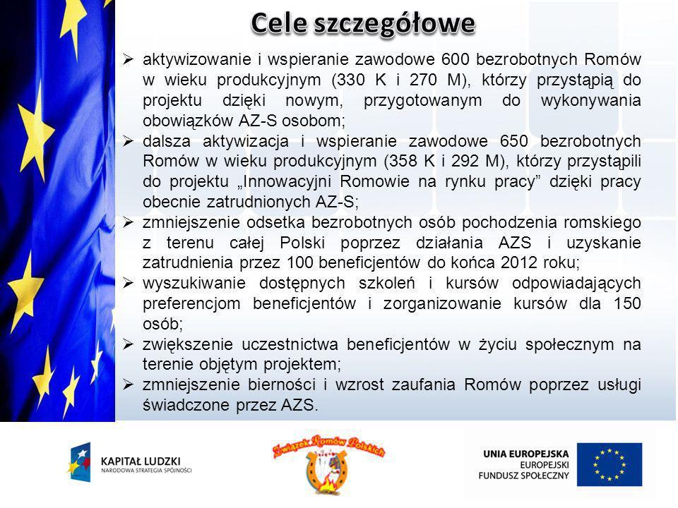 aktywizowanie i wspieranie zawodowe 600 bezrobotnych Romów w wieku produkcyjnym (330 K i 270 M), którzy przystąpią do projektu dzięki nowym, przygotow