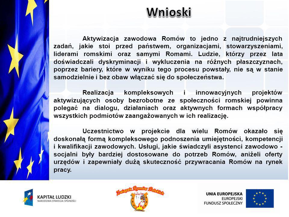 Aktywizacja zawodowa Romów to jedno z najtrudniejszych zadań, jakie stoi przed państwem, organizacjami, stowarzyszeniami, liderami romskimi oraz samym