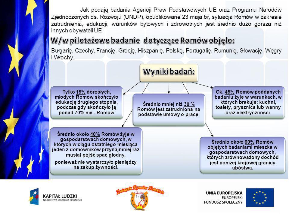 Jak podają badania Agencji Praw Podstawowych UE oraz Programu Narodów Zjednoczonych ds. Rozwoju (UNDP), opublikowane 23 maja br, sytuacja Romów w zakr