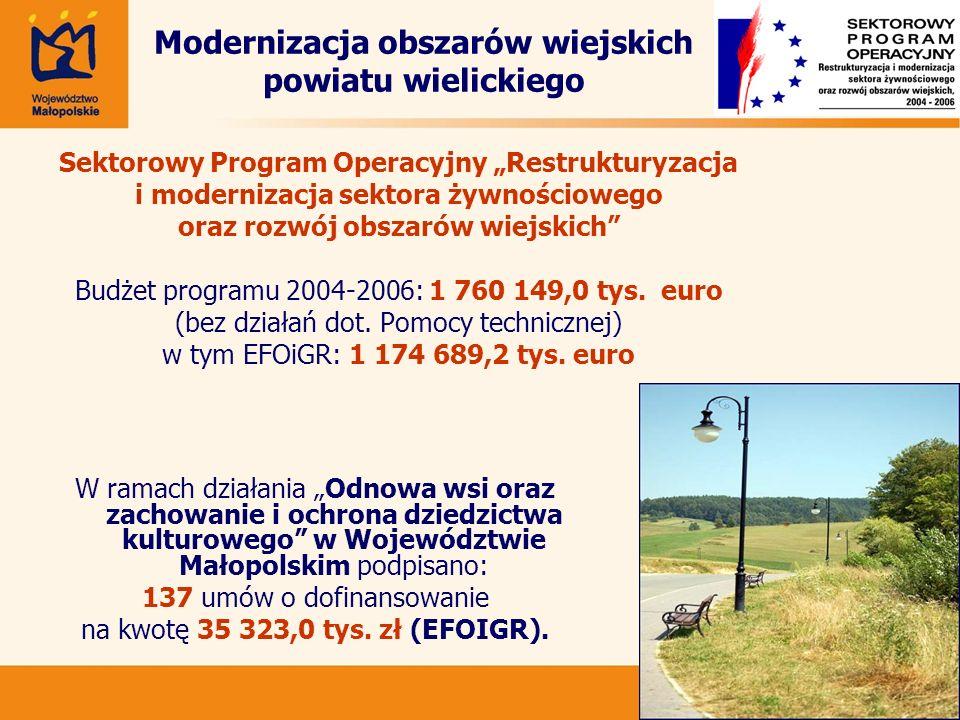 13 Gmina Wieliczka Modernizacja przestrzeni publicznej ze szczególnym uwzględnieniem bazy sportowej w miejscowościach Grajów i Sułków; kwota dofinansowania - 368 852 tys.