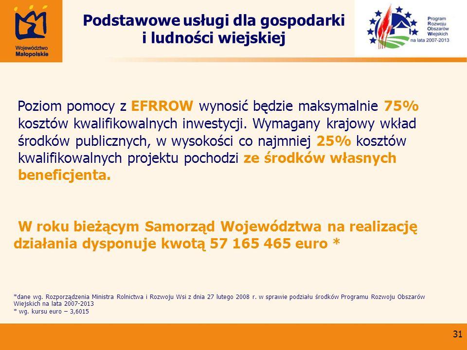 31 Podstawowe usługi dla gospodarki i ludności wiejskiej Poziom pomocy z EFRROW wynosić będzie maksymalnie 75% kosztów kwalifikowalnych inwestycji. Wy