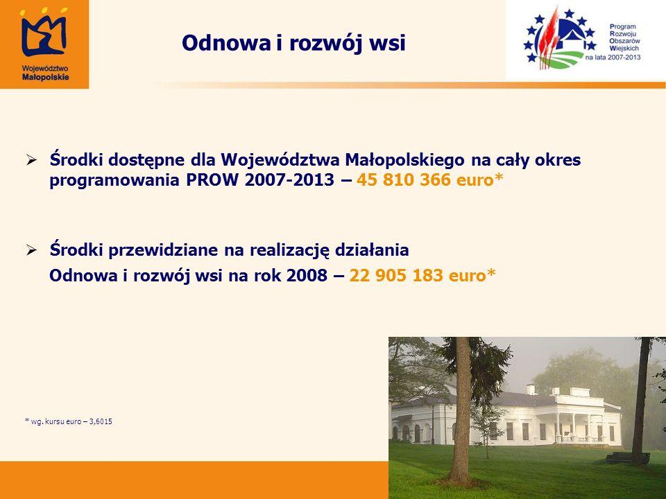 41 Odnowa i rozwój wsi Środki dostępne dla Województwa Małopolskiego na cały okres programowania PROW 2007-2013 – 45 810 366 euro* Środki przewidziane