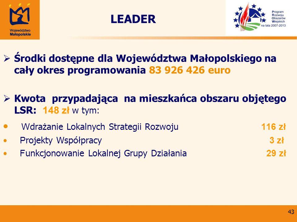 43 LEADER Środki dostępne dla Województwa Małopolskiego na cały okres programowania 83 926 426 euro Kwota przypadająca na mieszkańca obszaru objętego