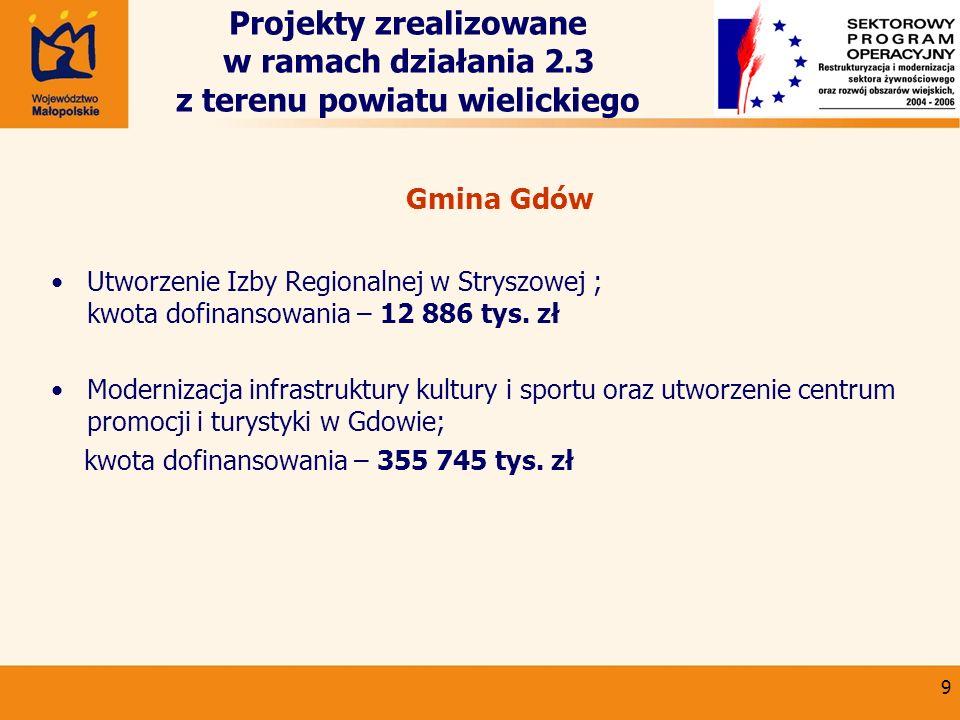 9 Projekty zrealizowane w ramach działania 2.3 z terenu powiatu wielickiego Gmina Gdów Utworzenie Izby Regionalnej w Stryszowej ; kwota dofinansowania