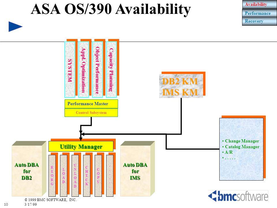10 © 1999 BMC SOFTWARE, INC. 3/17/99 Utility Manager REORGREORG REORGREORG LOADLOAD LOADLOAD UNLOADUNLOAD UNLOADUNLOAD CHECKCHECK CHECKCHECK COPYCOPY