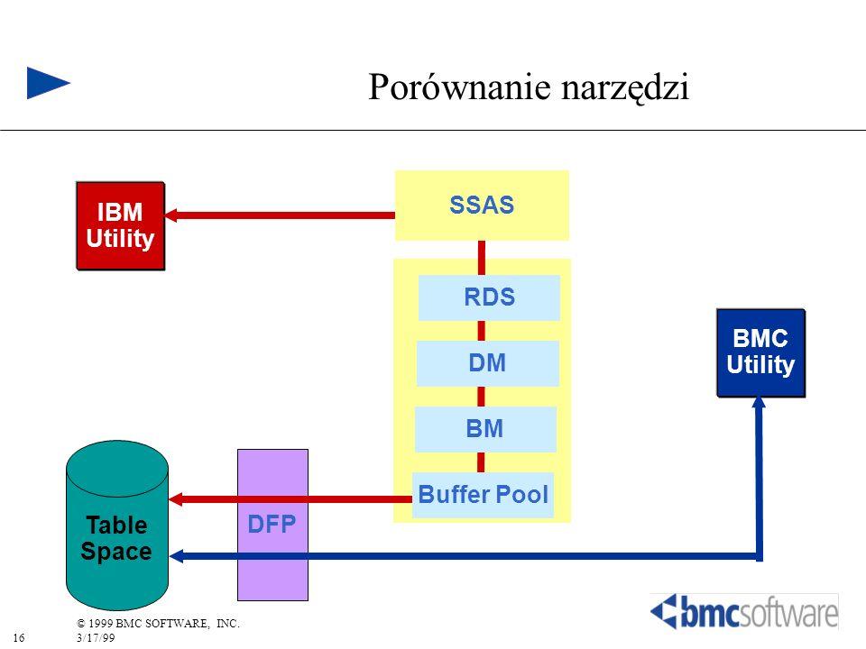 16 © 1999 BMC SOFTWARE, INC. 3/17/99 Porównanie narzędzi Table Space DFP BMC Utility IBM Utility Buffer Pool SSAS RDS DM BM