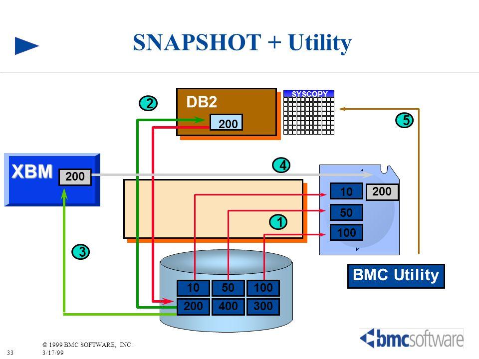 33 © 1999 BMC SOFTWARE, INC. 3/17/99 SNAPSHOT + Utility 50 10 100 BMC Utility DB2 200 XBM 300200400 5010100 3 2 1 4 SYSCOPY 5 200