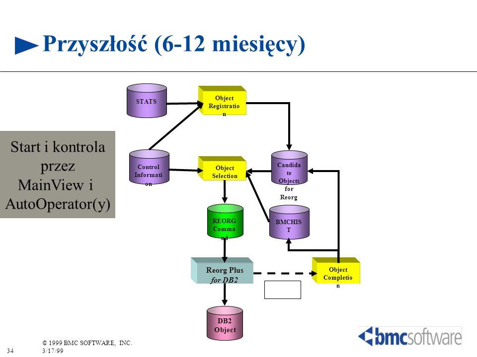 34 © 1999 BMC SOFTWARE, INC. 3/17/99 Przyszłość (6-12 miesięcy) Object Selection Object Registratio n DB2 Object Reorg Plus for DB2 REORG Comma nd Obj