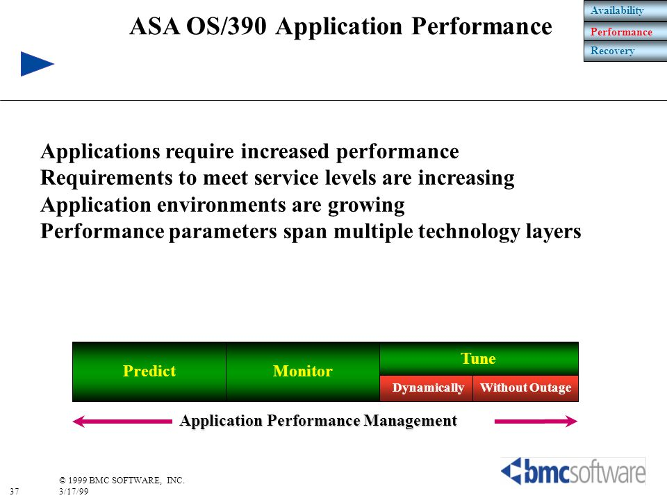 37 © 1999 BMC SOFTWARE, INC. 3/17/99 Tune Application Performance Management DynamicallyWithout Outage MonitorPredict Applications require increased p