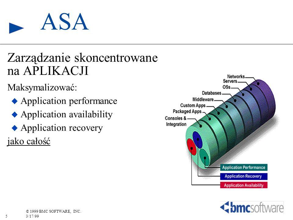 5 © 1999 BMC SOFTWARE, INC. 3/17/99 ASA Zarządzanie skoncentrowane na APLIKACJI Maksymalizować: Application performance Application availability Appli