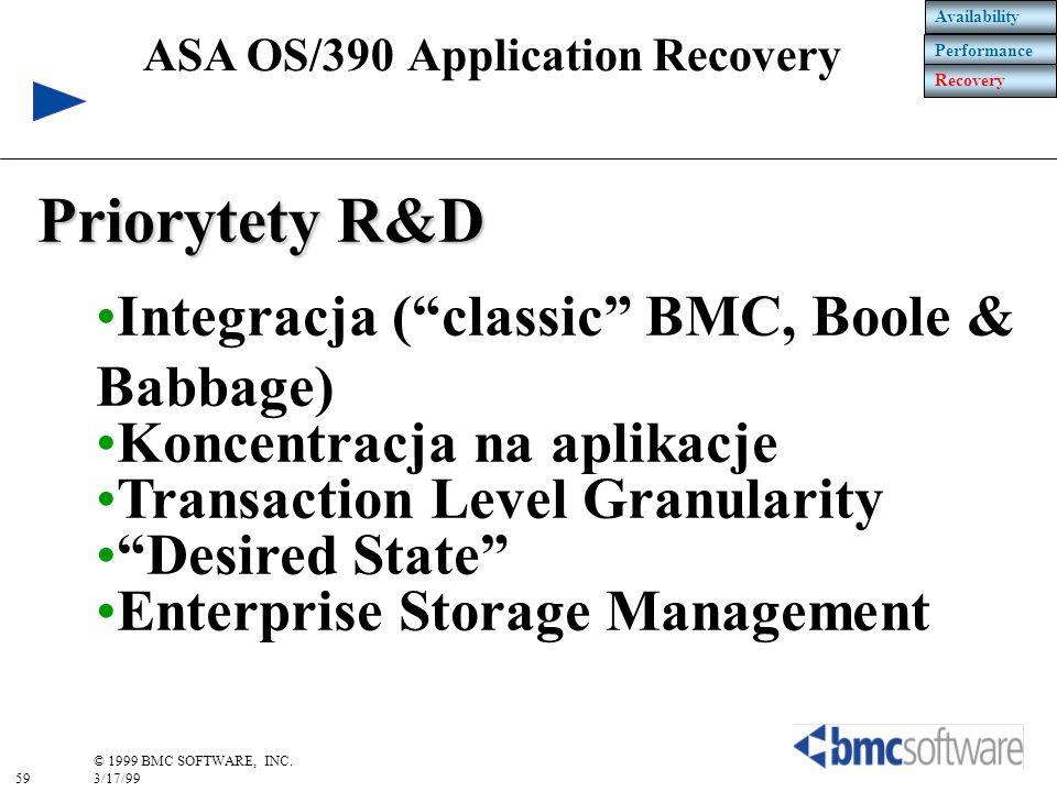 59 © 1999 BMC SOFTWARE, INC. 3/17/99 Integracja (classic BMC, Boole & Babbage) Koncentracja na aplikacje Transaction Level Granularity Desired State E