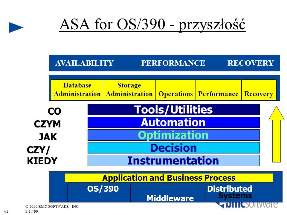 61 © 1999 BMC SOFTWARE, INC. 3/17/99 ASA for OS/390 - przyszłość AVAILABILITYPERFORMANCERECOVERY Database Administration Storage AdministrationOperati