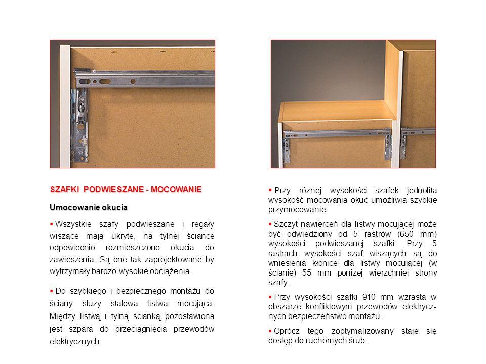 SZAFKI PODWIESZANE - MOCOWANIE Umocowanie okucia Wszystkie szafy podwieszane i regały wiszące mają ukryte, na tylnej ściance odpowiednio rozmieszczone