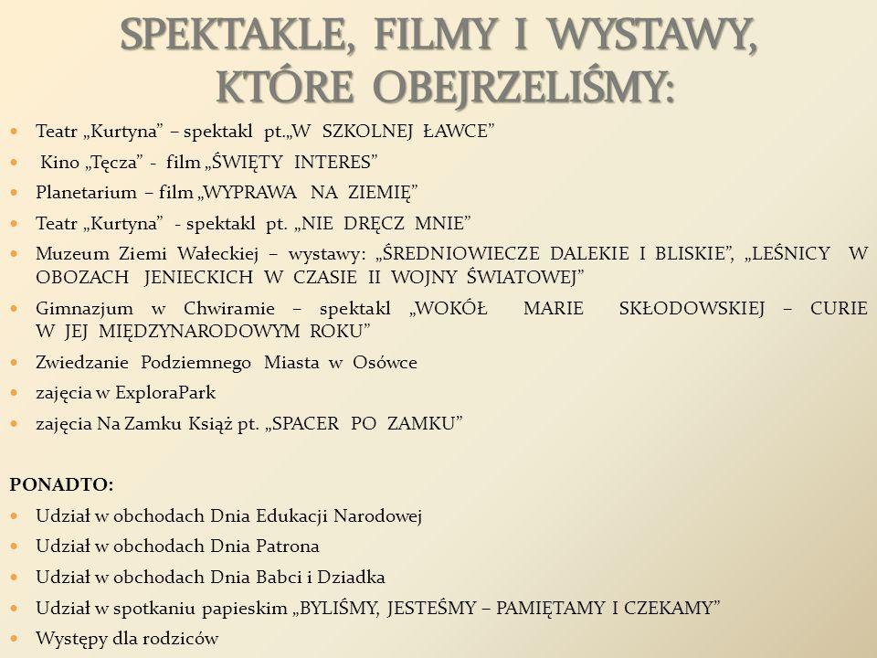 Teatr Kurtyna – spektakl pt.W SZKOLNEJ ŁAWCE Kino Tęcza - film ŚWIĘTY INTERES Planetarium – film WYPRAWA NA ZIEMIĘ Teatr Kurtyna - spektakl pt. NIE DR