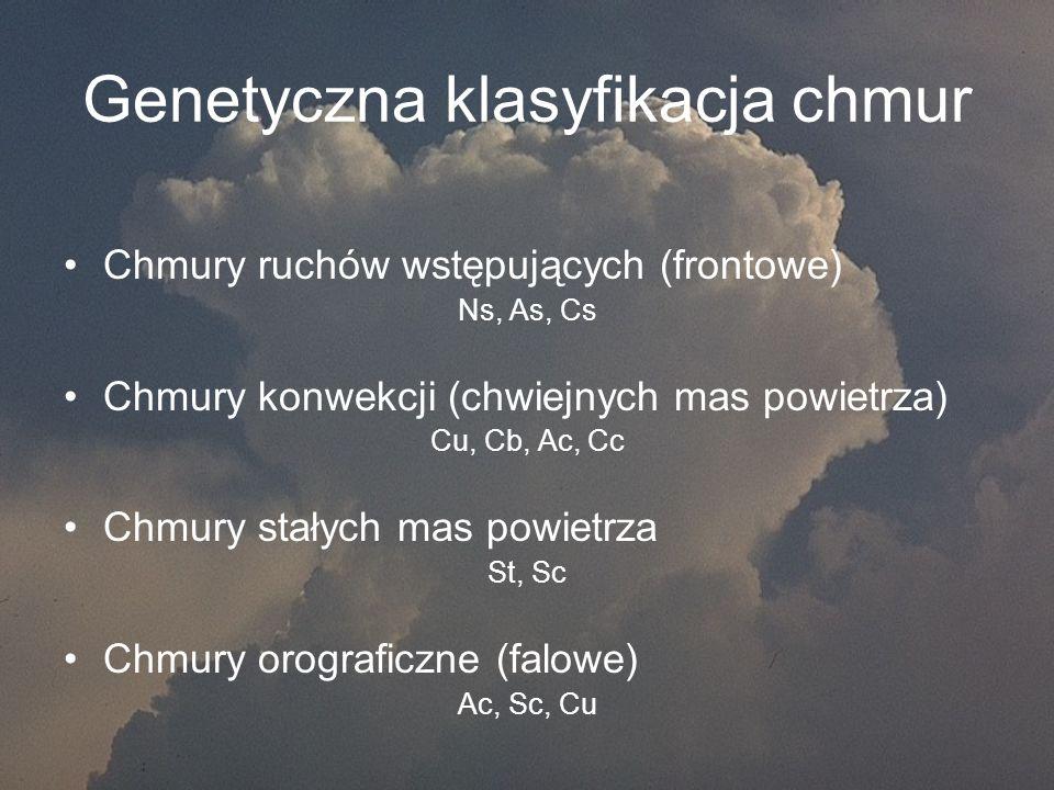 Genetyczna klasyfikacja chmur Chmury ruchów wstępujących (frontowe) Ns, As, Cs Chmury konwekcji (chwiejnych mas powietrza) Cu, Cb, Ac, Cc Chmury stały