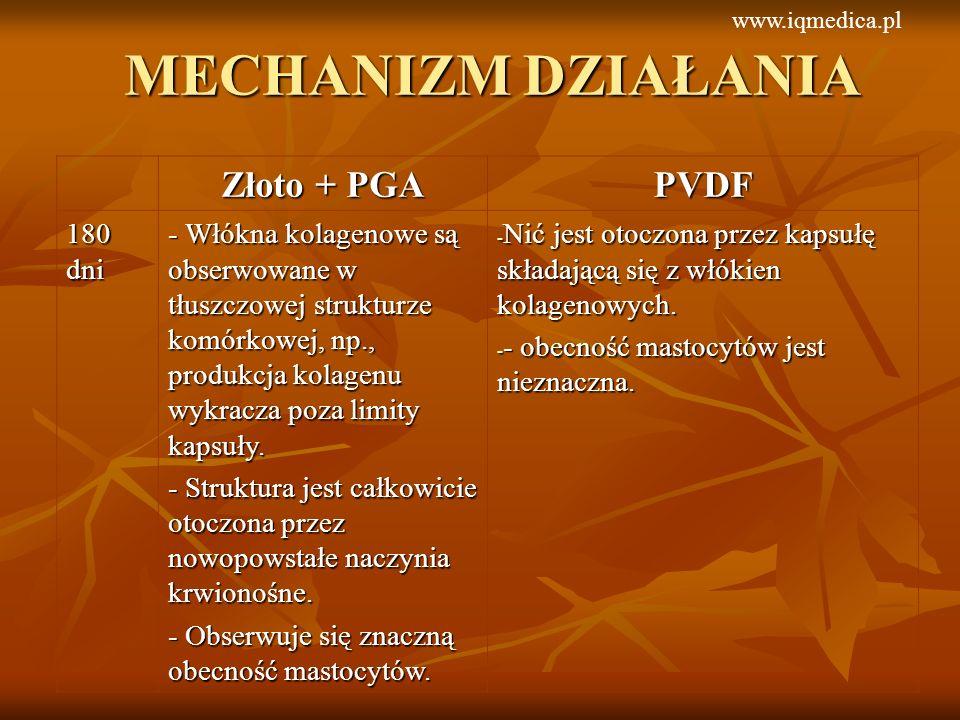 WSKAZANIA: Starzenie w stadium początkowym Starzenie w stadium początkowym Eliminacja wiotkości Eliminacja wiotkości wypełnienie bruzd i zmarszczek wypełnienie bruzd i zmarszczek www.iqmedica.pl