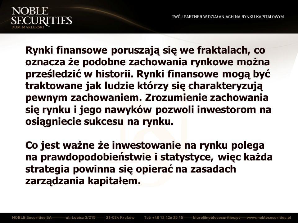 Rynki finansowe poruszają się we fraktalach, co oznacza że podobne zachowania rynkowe można prześledzić w historii. Rynki finansowe mogą być traktowan