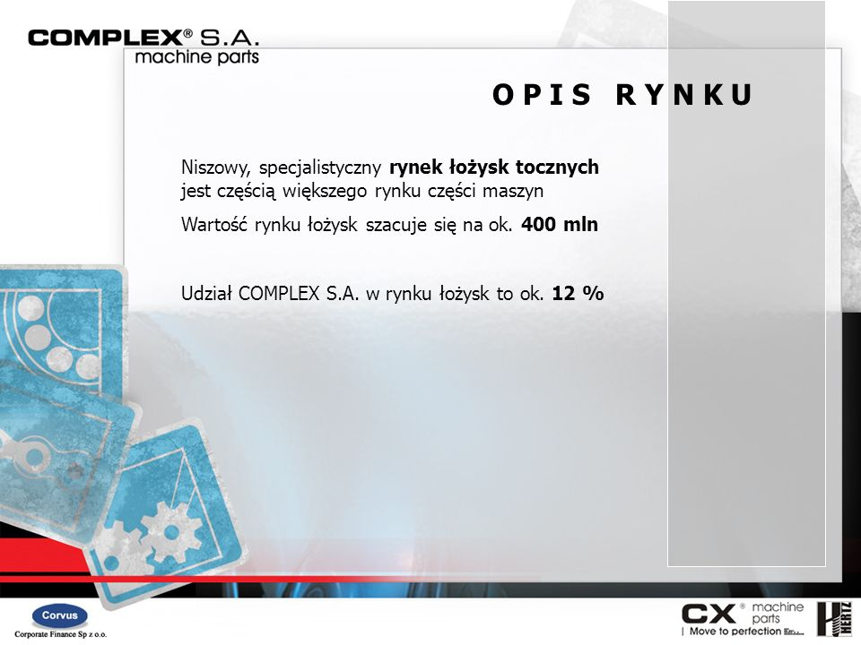Niszowy, specjalistyczny rynek łożysk tocznych jest częścią większego rynku części maszyn Wartość rynku łożysk szacuje się na ok. 400 mln Udział COMPL