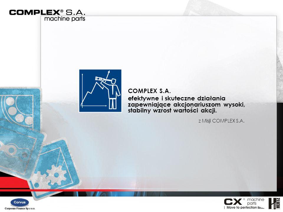 COMPLEX S.A. efektywne i skuteczne działania zapewniające akcjonariuszom wysoki, stabilny wzrost wartości akcji. z Misji COMPLEX S.A.