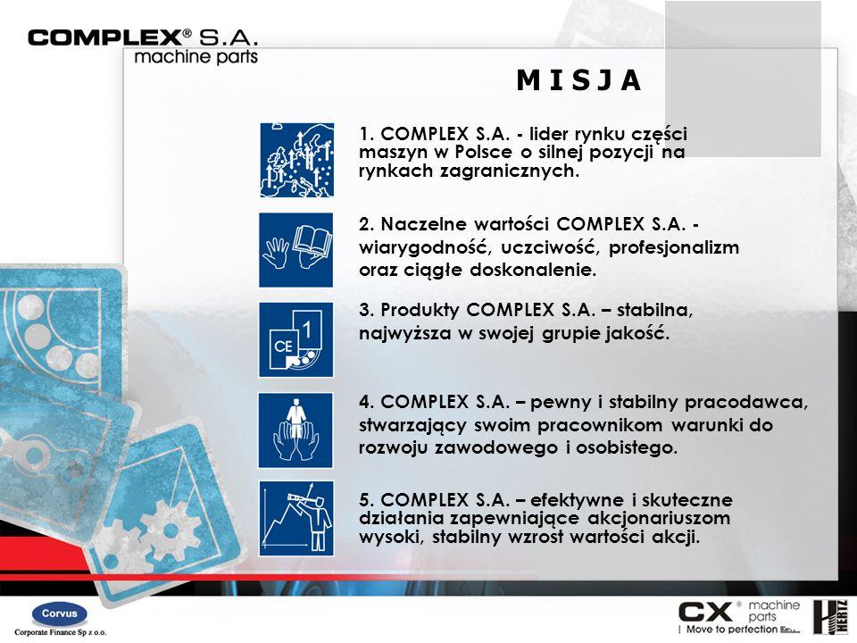 5. COMPLEX S.A. – efektywne i skuteczne działania zapewniające akcjonariuszom wysoki, stabilny wzrost wartości akcji. 4. COMPLEX S.A. – pewny i stabil