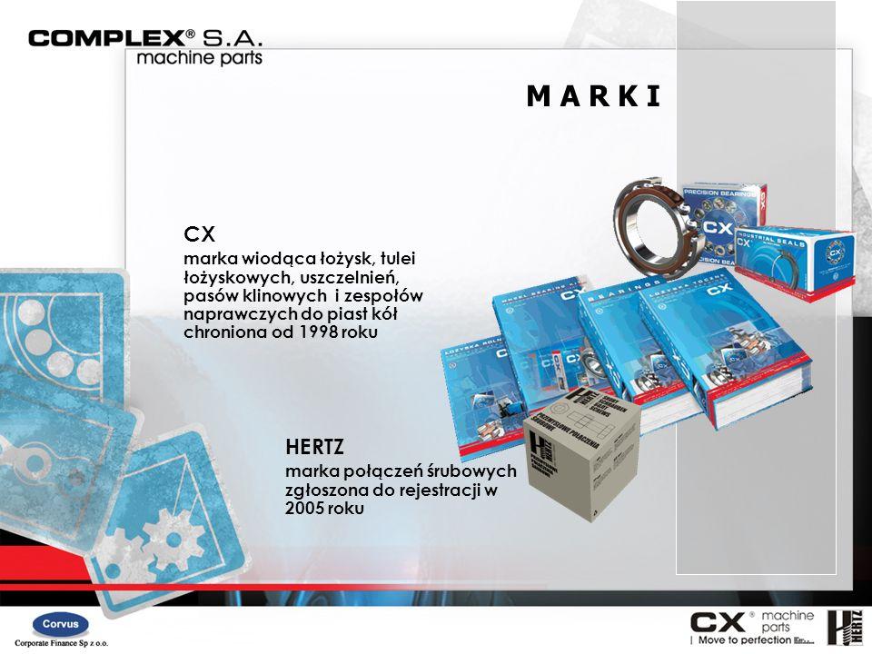 M A R K I CX marka wiodąca łożysk, tulei łożyskowych, uszczelnień, pasów klinowych i zespołów naprawczych do piast kół chroniona od 1998 roku HERTZ ma