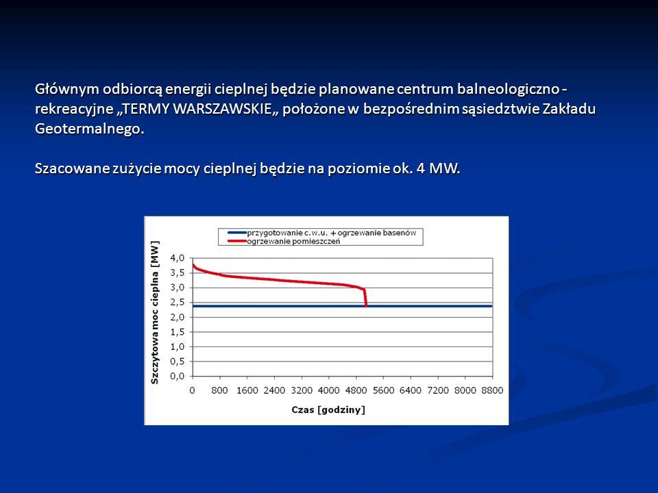 Głównym odbiorcą energii cieplnej będzie planowane centrum balneologiczno - rekreacyjne TERMY WARSZAWSKIE położone w bezpośrednim sąsiedztwie Zakładu Geotermalnego.