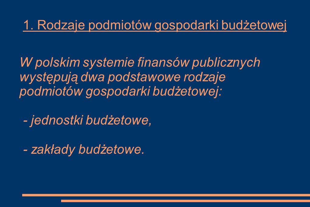 1. Rodzaje podmiotów gospodarki budżetowej W polskim systemie finansów publicznych występują dwa podstawowe rodzaje podmiotów gospodarki budżetowej: -