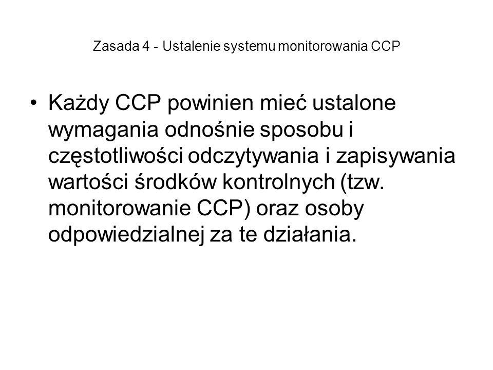 Zasada 4 - Ustalenie systemu monitorowania CCP Każdy CCP powinien mieć ustalone wymagania odnośnie sposobu i częstotliwości odczytywania i zapisywania