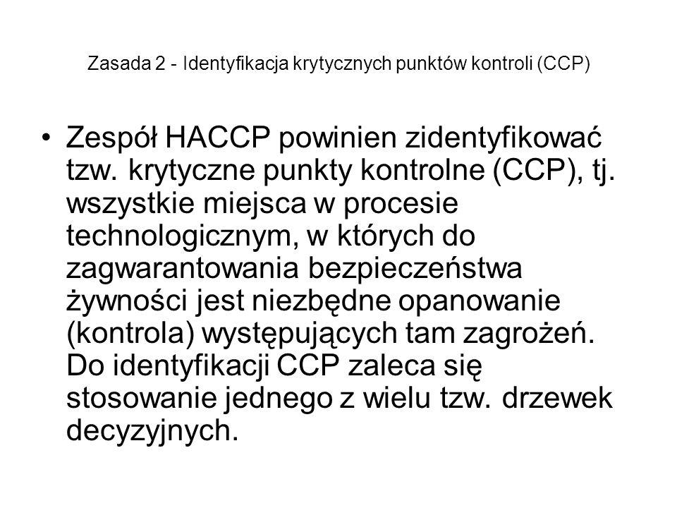 Zasada 2 - Identyfikacja krytycznych punktów kontroli (CCP) Zespół HACCP powinien zidentyfikować tzw. krytyczne punkty kontrolne (CCP), tj. wszystkie