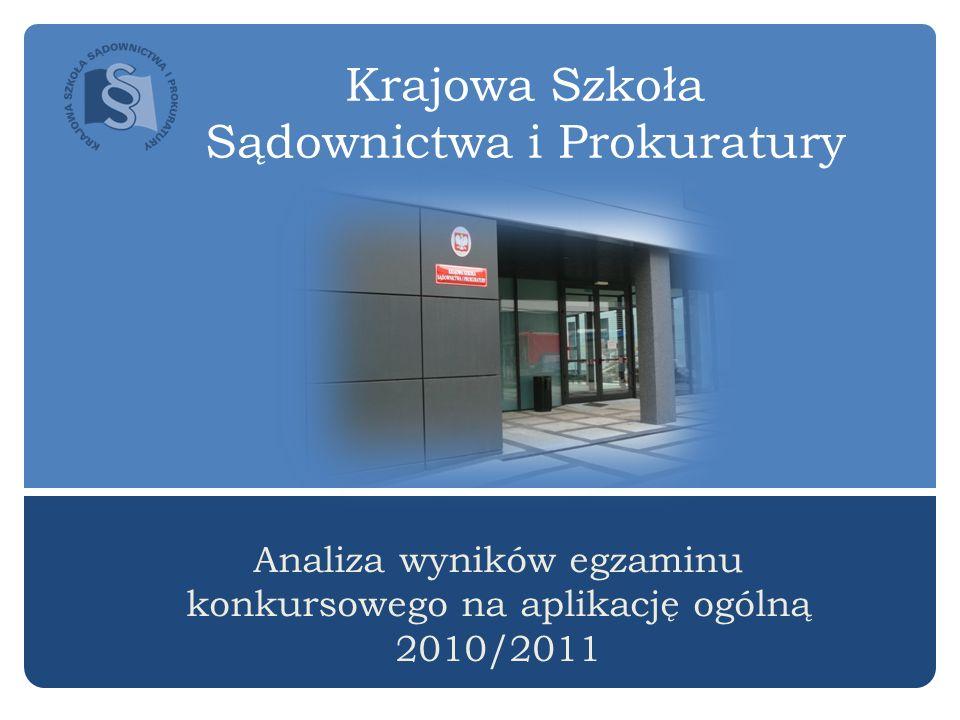 Krajowa Szkoła Sądownictwa i Prokuratury Analiza wyników egzaminu konkursowego na aplikację ogólną 2010/2011