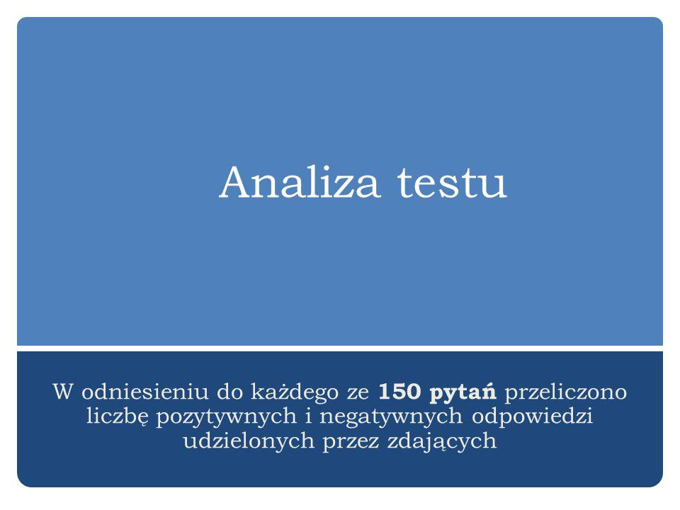 Analiza testu W odniesieniu do każdego ze 150 pytań przeliczono liczbę pozytywnych i negatywnych odpowiedzi udzielonych przez zdających